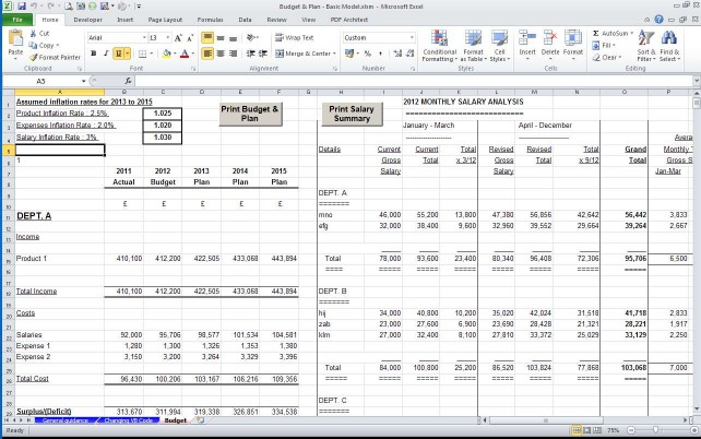 Management Accounts  Departmental Model  Accountancy Templates